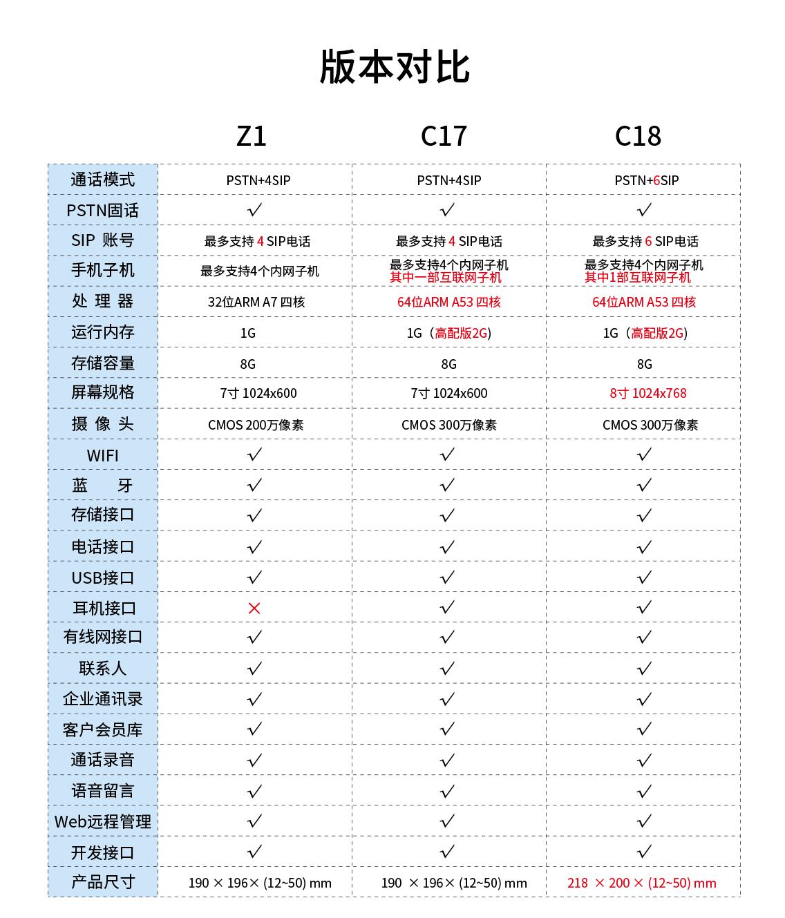 铱方C17